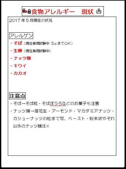 f:id:allergy_nagasakikko:20180404203507p:plain