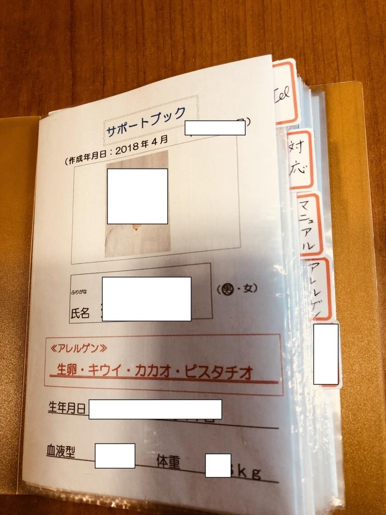 f:id:allergy_nagasakikko:20180418000140j:plain