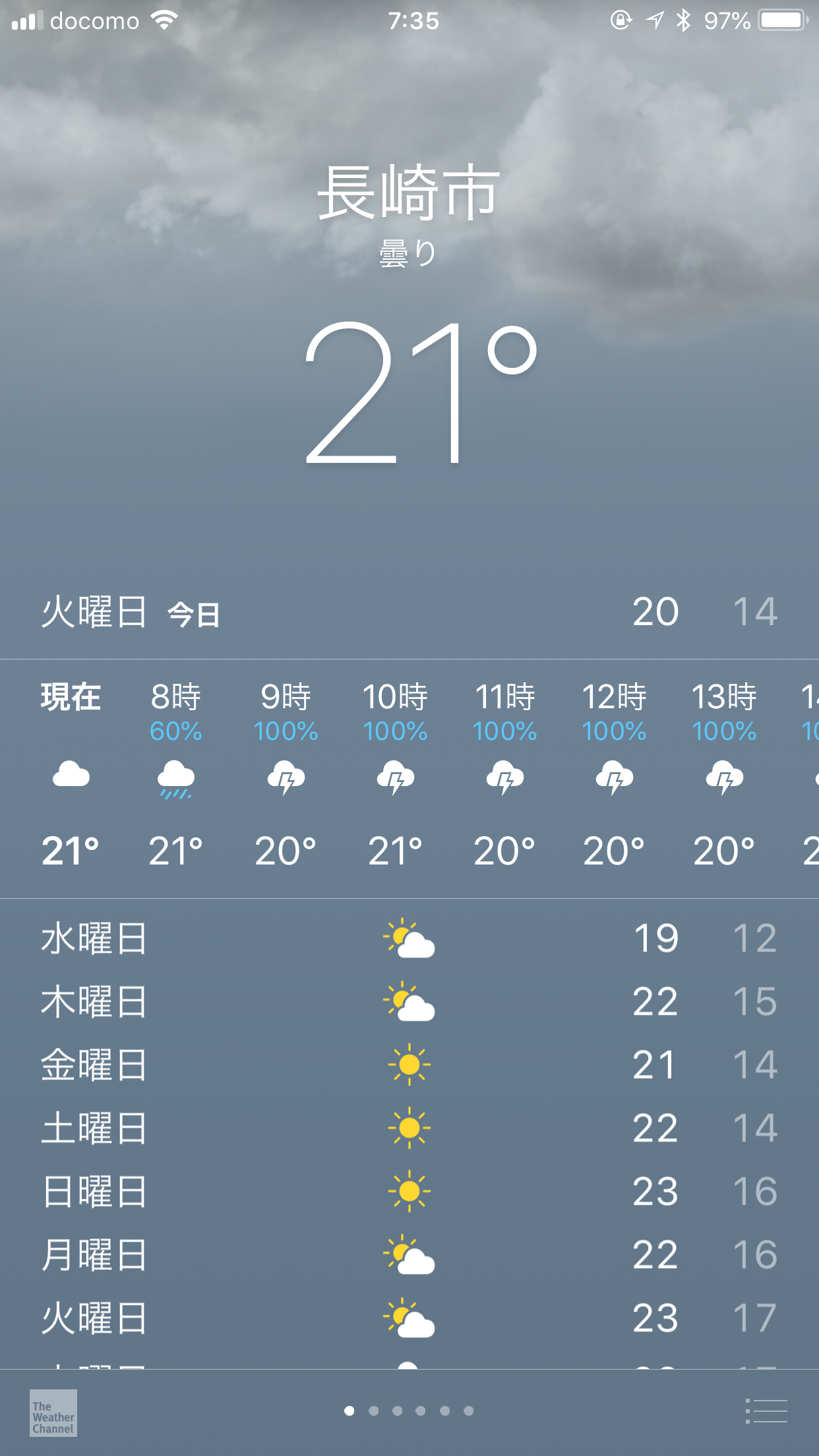 f:id:allergy_nagasakikko:20180424073737p:image