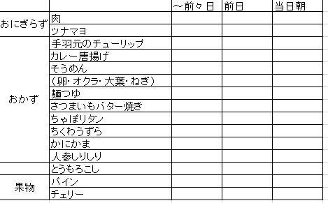 f:id:allergy_nagasakikko:20180527170100j:plain