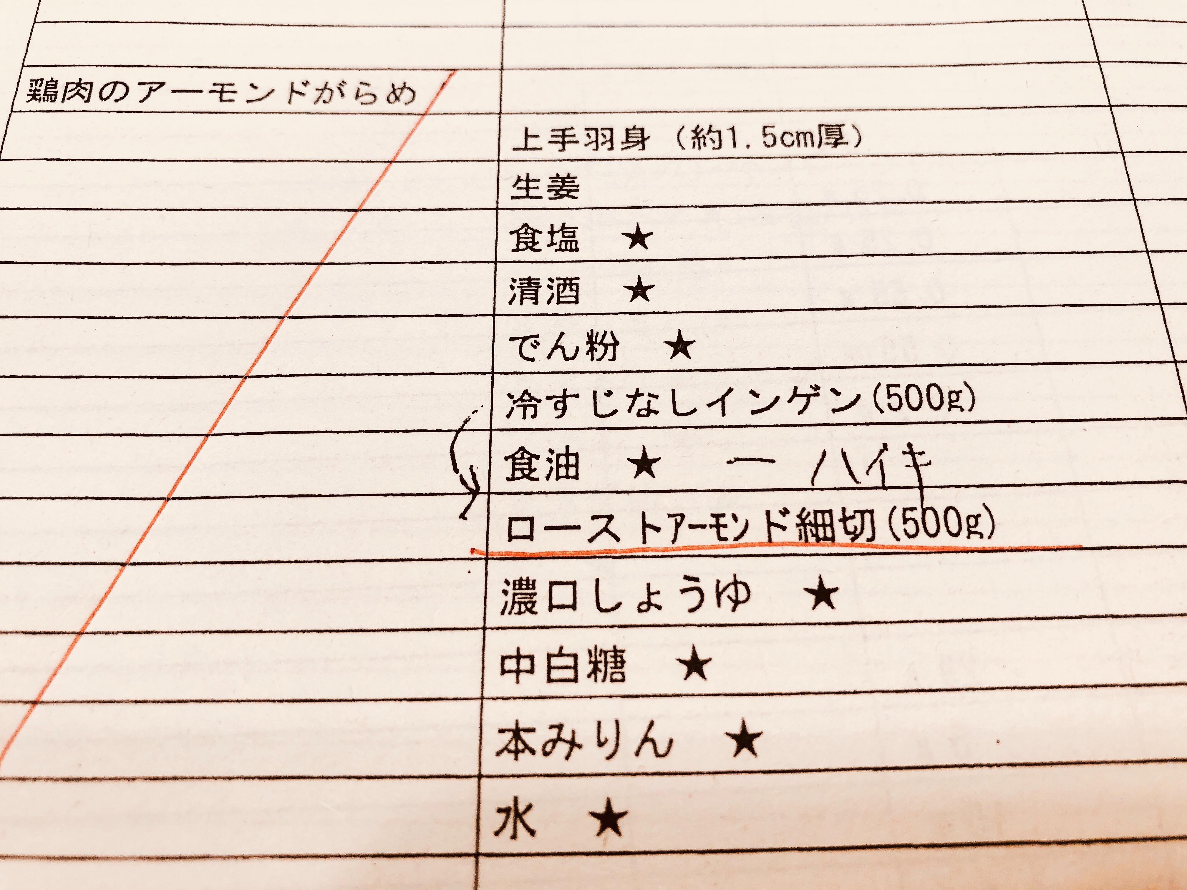 f:id:allergy_nagasakikko:20180601065109j:image