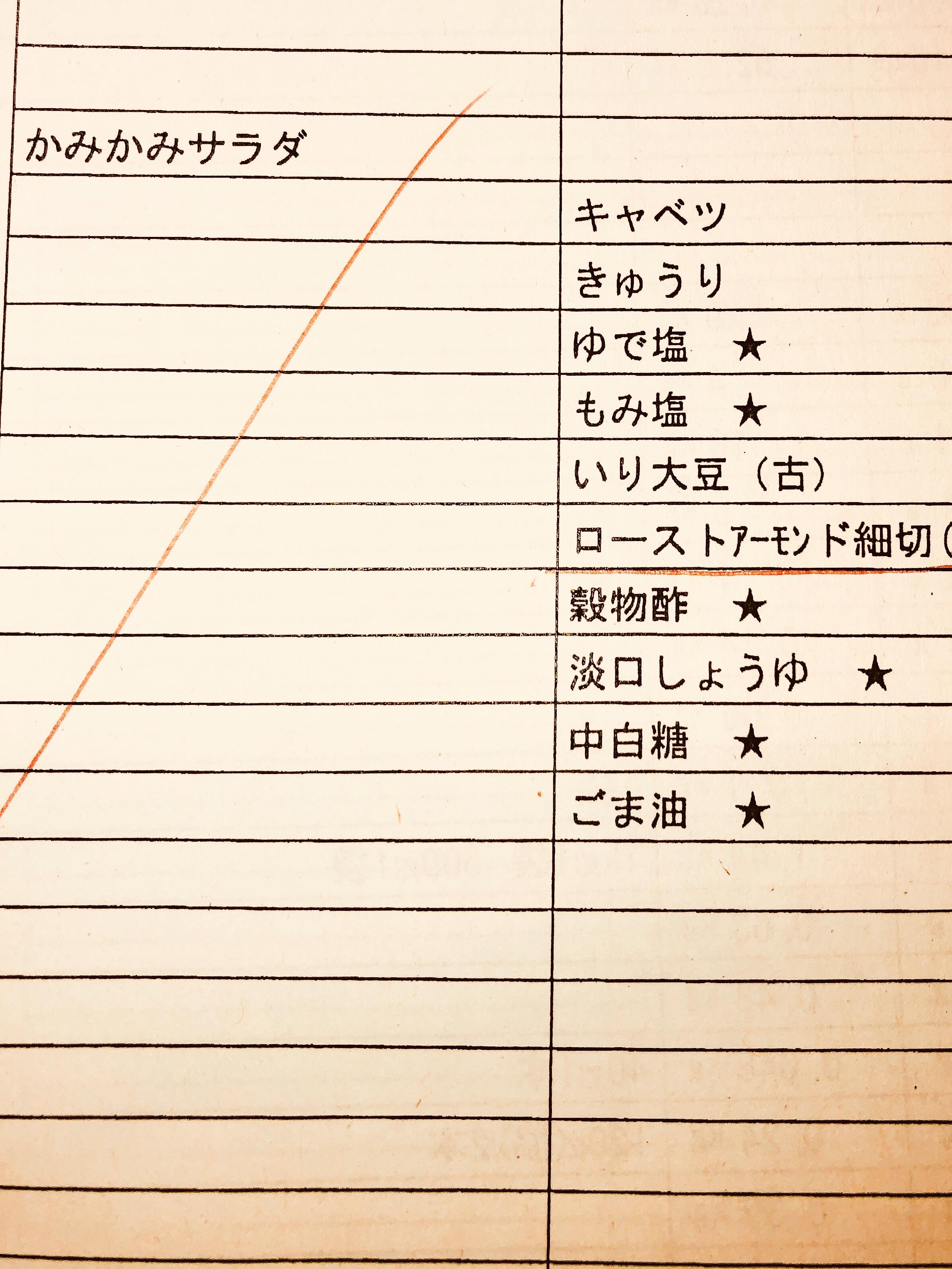 f:id:allergy_nagasakikko:20180607223802j:image