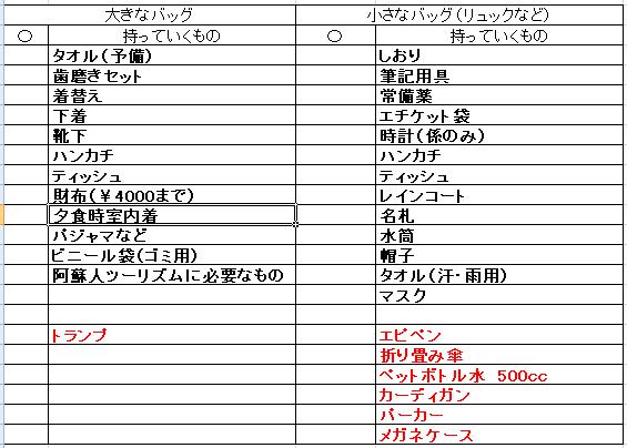 f:id:allergy_nagasakikko:20180927160422p:plain