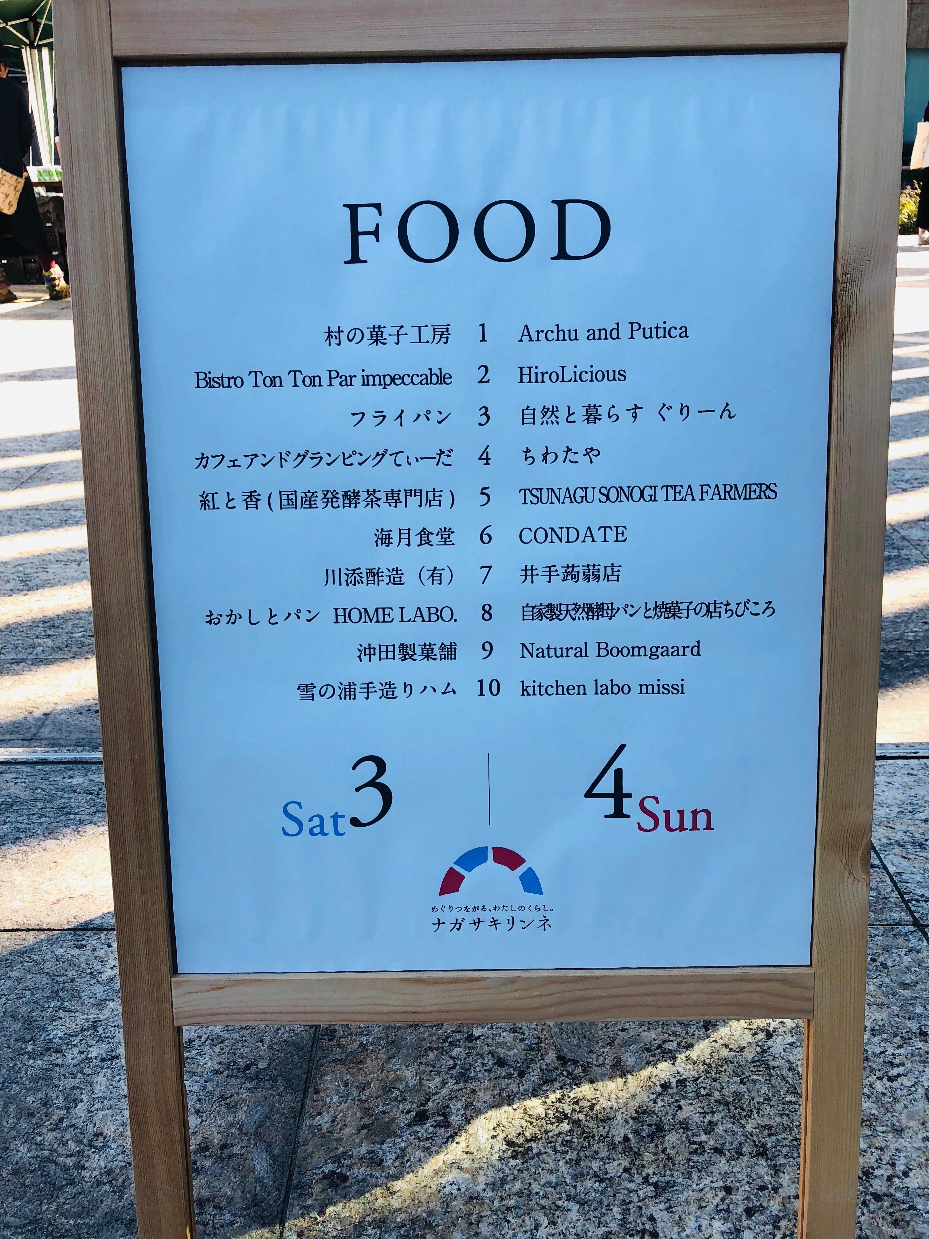 f:id:allergy_nagasakikko:20181104170656j:image