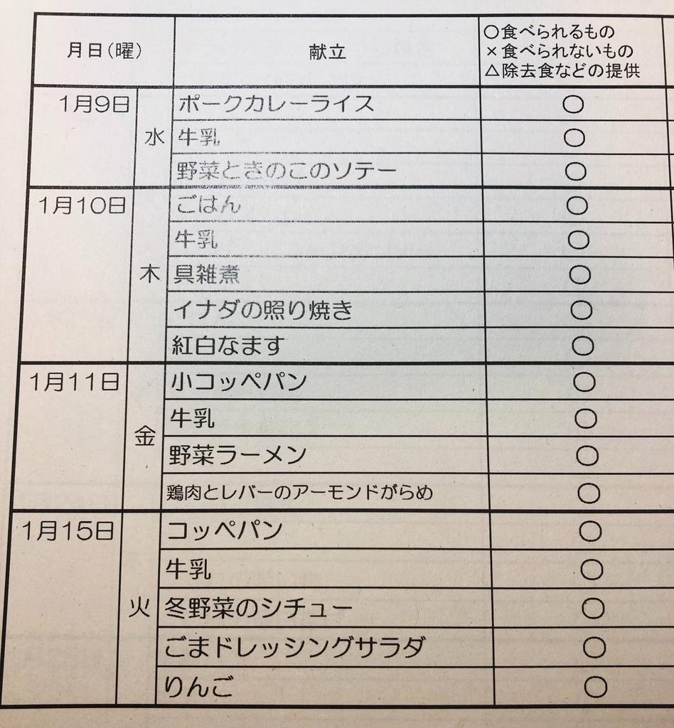 f:id:allergy_nagasakikko:20190108162204j:plain