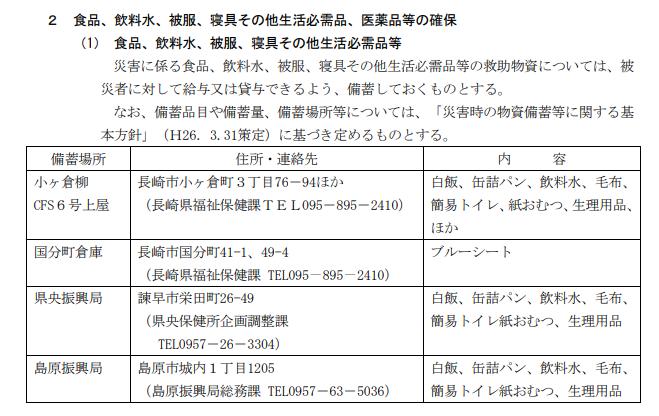 f:id:allergy_nagasakikko:20190613124600p:plain