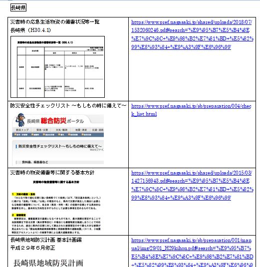 f:id:allergy_nagasakikko:20190613161719p:plain