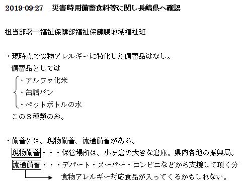 f:id:allergy_nagasakikko:20190927194052p:plain