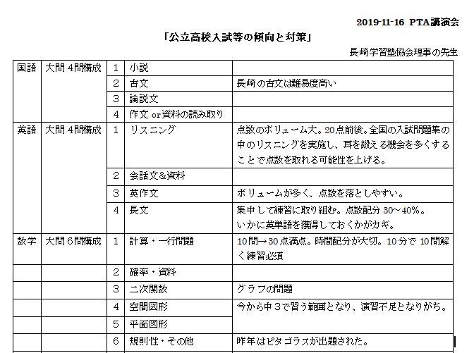 f:id:allergy_nagasakikko:20191116225059p:plain
