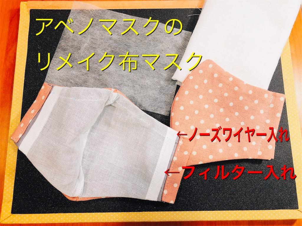 f:id:allergy_nagasakikko:20200428184022j:image