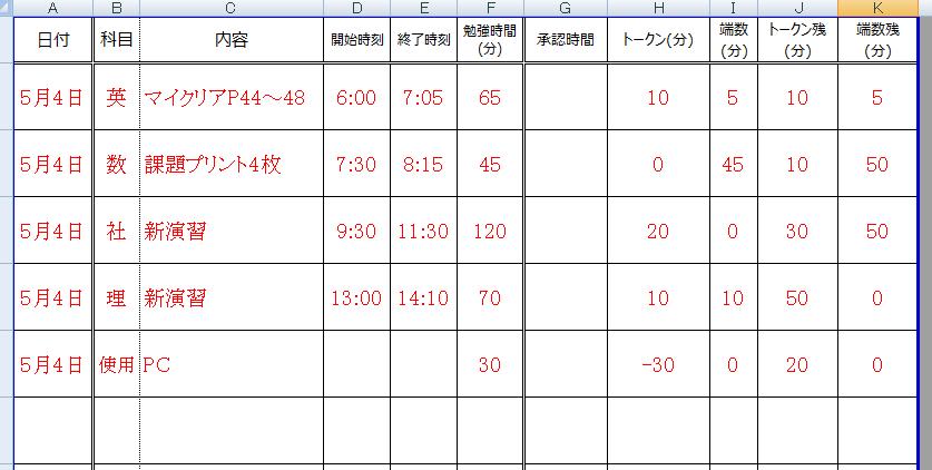 f:id:allergy_nagasakikko:20200504163629p:plain