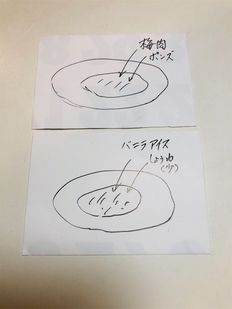 f:id:allergy_nagasakikko:20200526084609j:image
