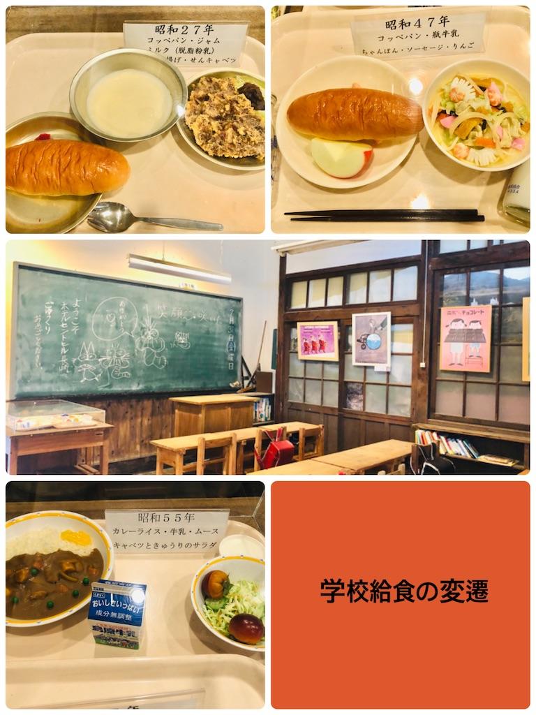 f:id:allergy_nagasakikko:20200803173518j:image