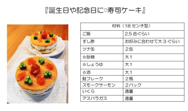 f:id:allergy_nagasakikko:20201201202120p:plain