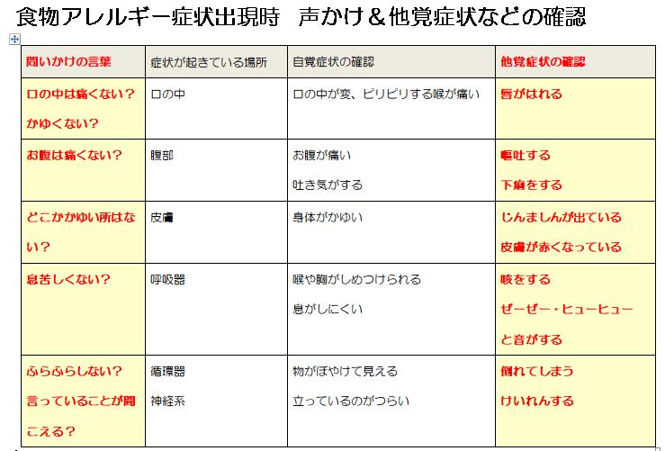 f:id:allergy_nagasakikko:20201207231217p:plain