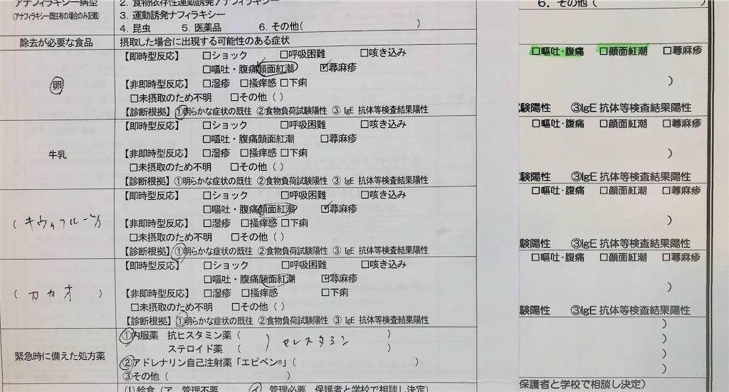 f:id:allergy_nagasakikko:20210204203437j:image
