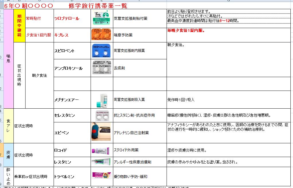 f:id:allergy_nagasakikko:20210418155820p:plain