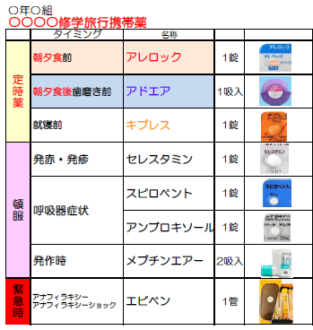 f:id:allergy_nagasakikko:20210704152047p:plain