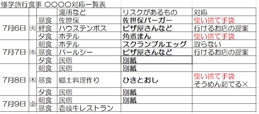 f:id:allergy_nagasakikko:20210710164025p:plain