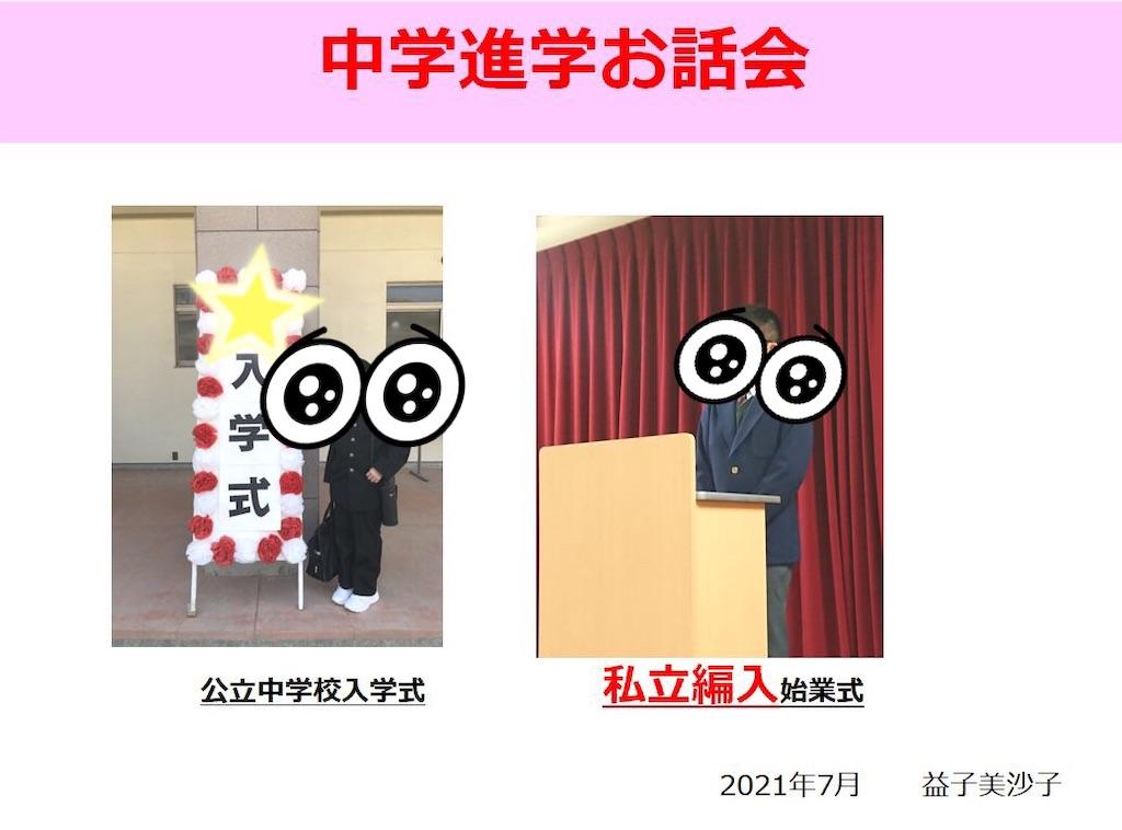 f:id:allergy_nagasakikko:20210717222918j:image