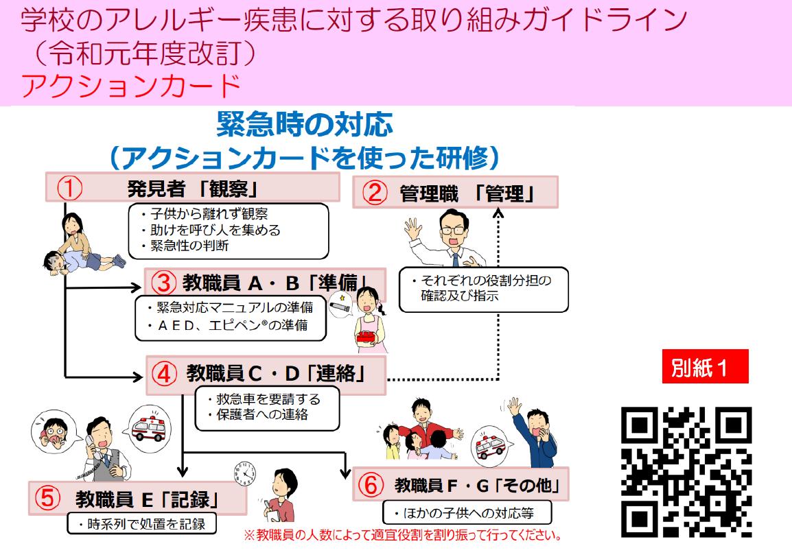 f:id:allergy_nagasakikko:20210721083620p:plain