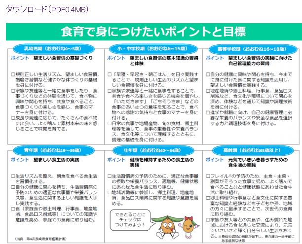 f:id:allergy_nagasakikko:20210901141042p:plain