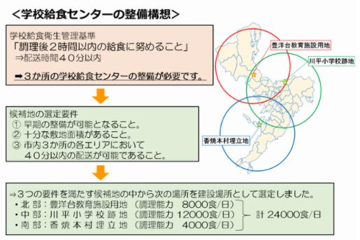 f:id:allergy_nagasakikko:20210908094709p:plain