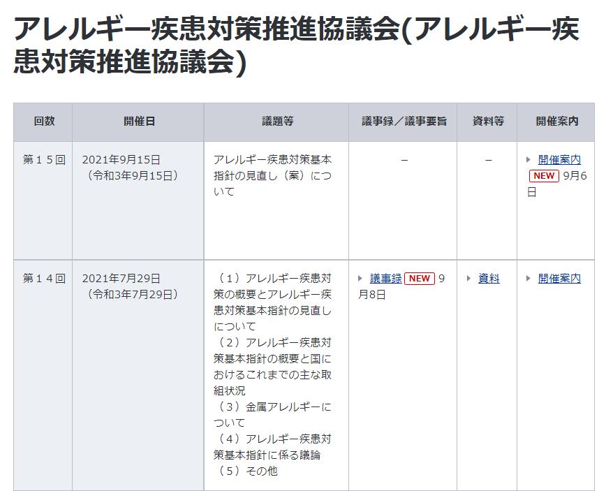 f:id:allergy_nagasakikko:20210909151445p:plain