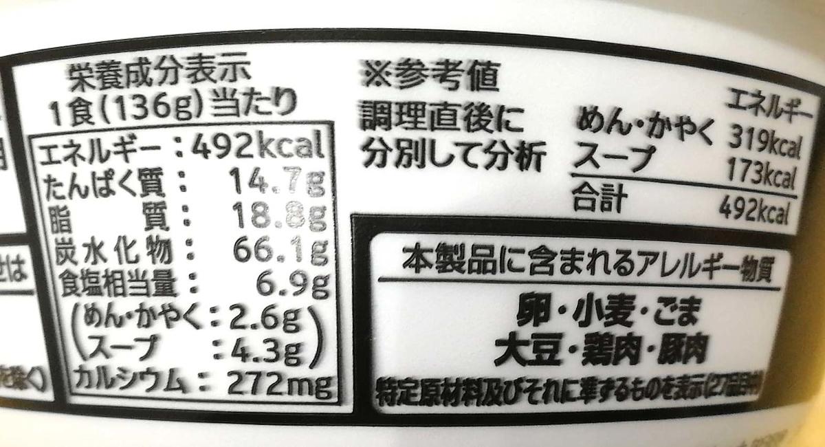 辛辛魚カップ麺のカロリーは?