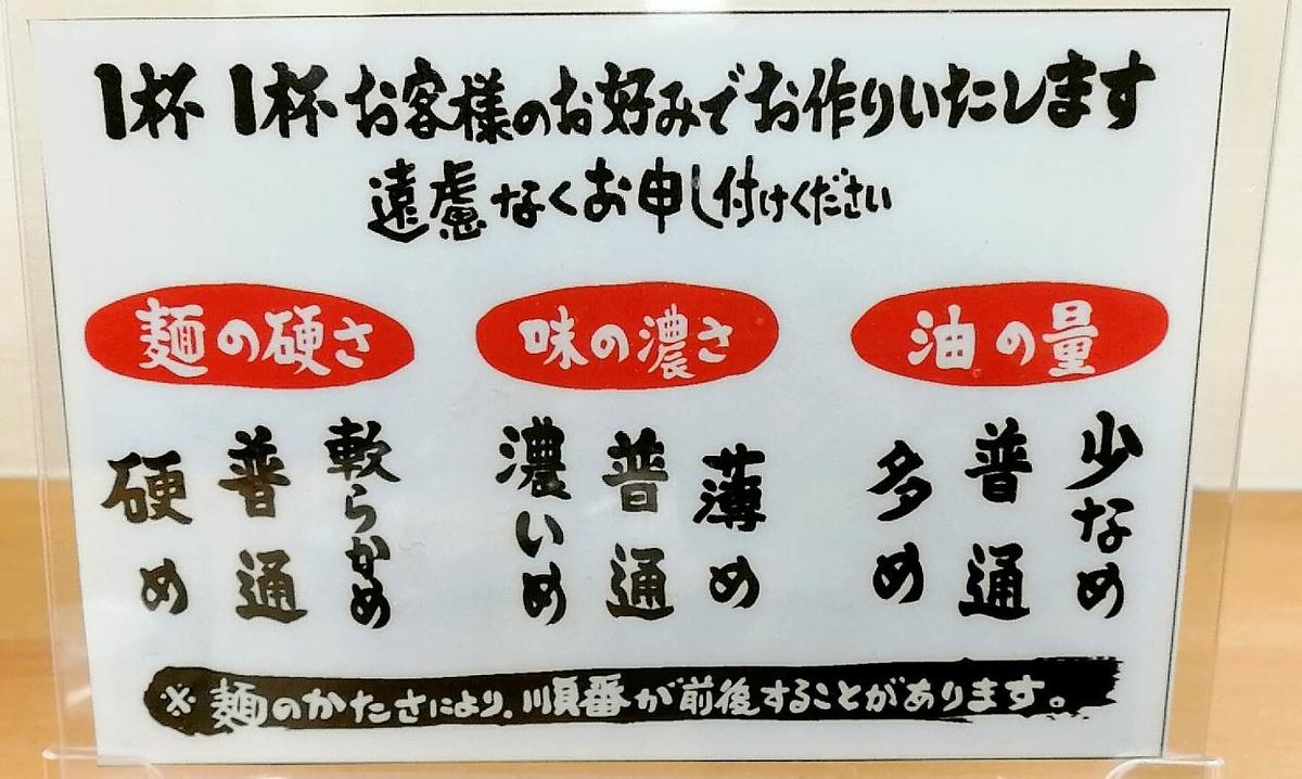 家系ラーメン早死三段活用!!!