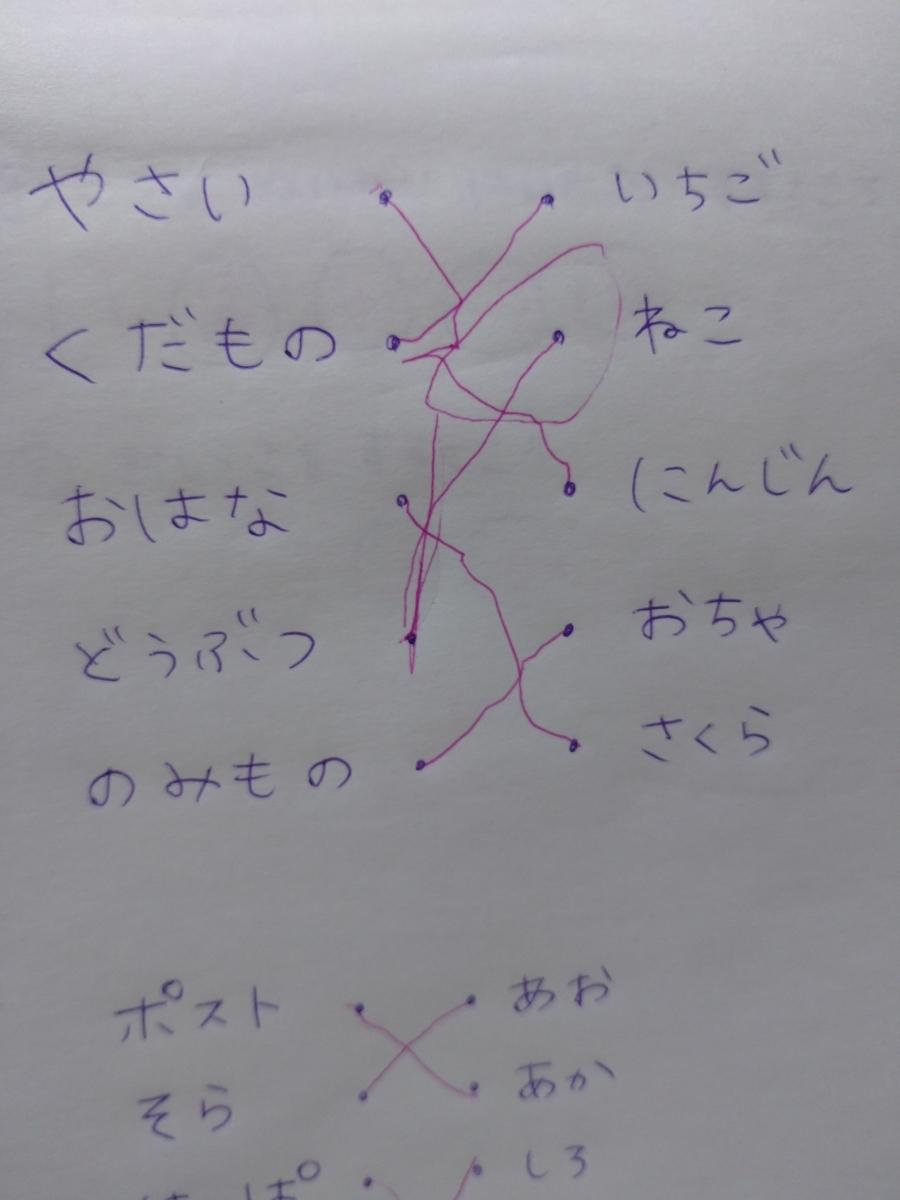 f:id:alpaca-sensei:20200326002340j:plain