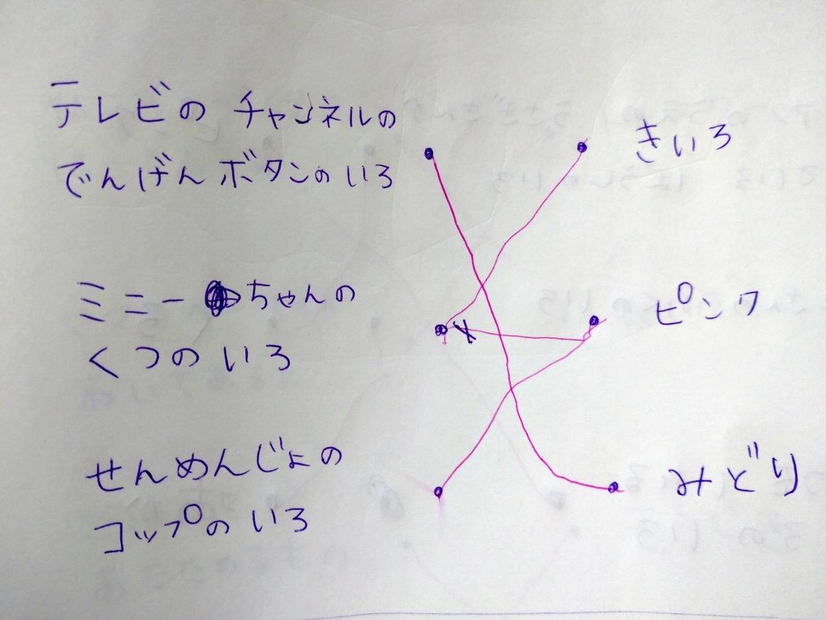 f:id:alpaca-sensei:20200326002531j:plain