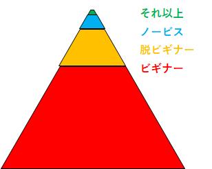f:id:alpacajp:20180405235236p:plain