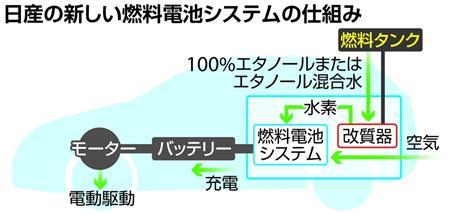 f:id:altairposeidon:20170529163008j:plain
