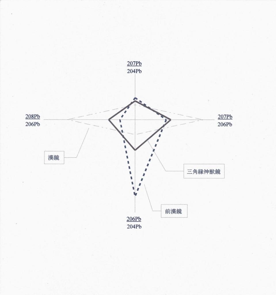 f:id:altairposeidon:20180827005240j:plain