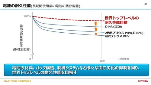f:id:altairposeidon:20200216161316j:plain