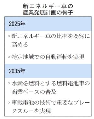 f:id:altairposeidon:20200309182152j:plain