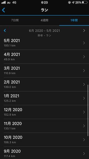 f:id:alto-leo:20210528062817p:plain