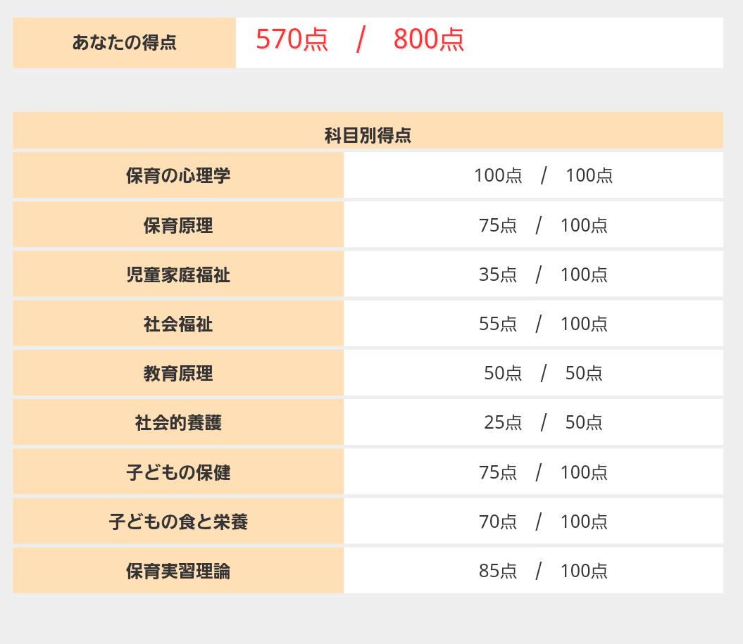 f:id:ama-shinon:20190422232616p:plain