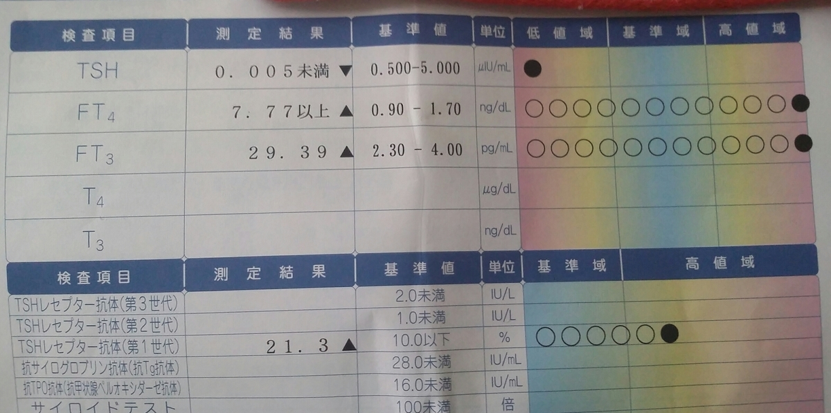f:id:ama-shinon:20200402022757j:plain