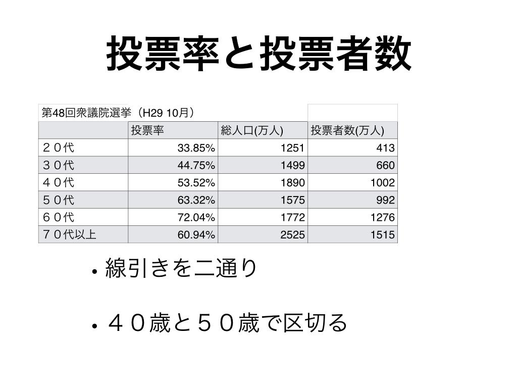 f:id:amaamiamu:20200221120100j:plain