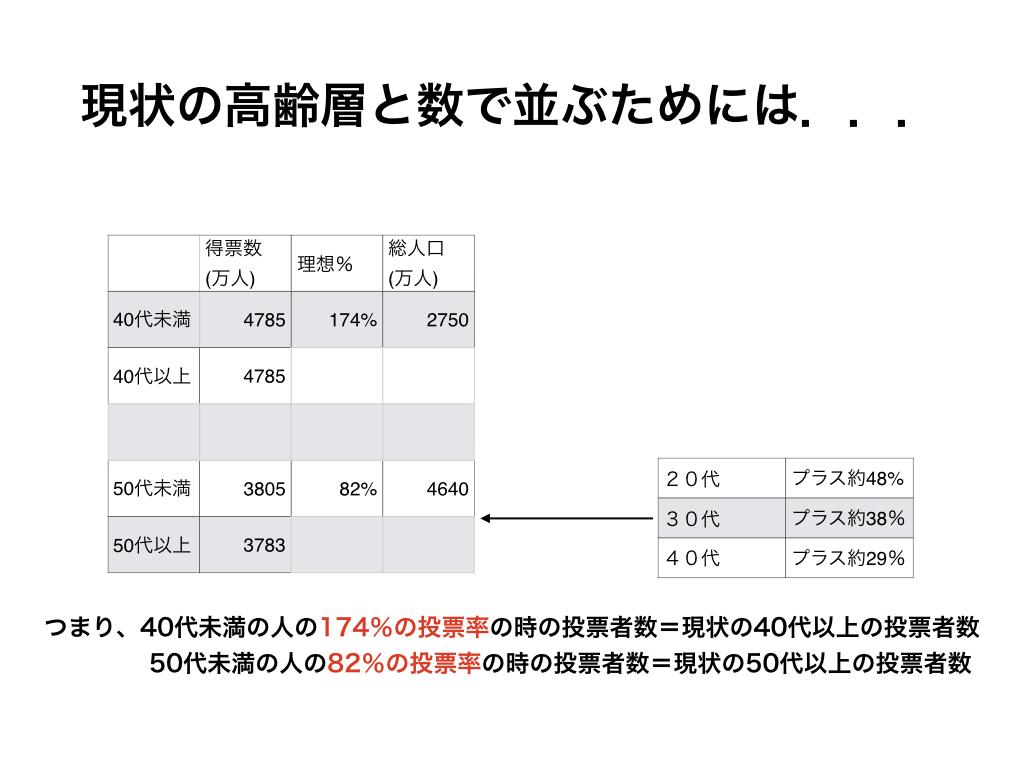f:id:amaamiamu:20200221120107j:plain