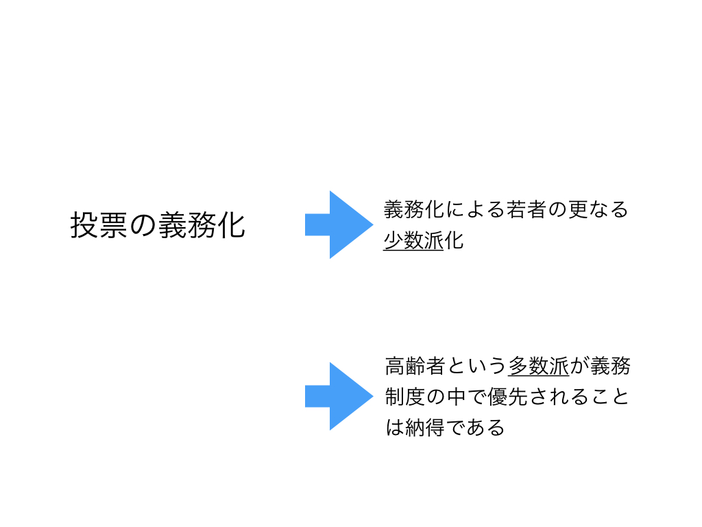 f:id:amaamiamu:20200221120119j:plain