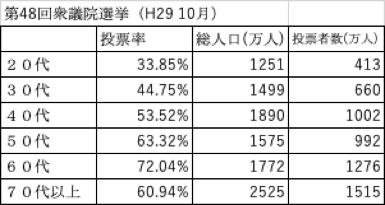 f:id:amaamiamu:20200221120712p:plain
