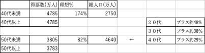 f:id:amaamiamu:20200221120733p:plain