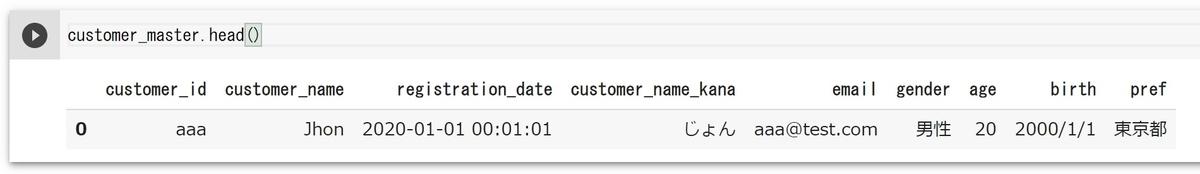 """GoogleDriveからCSVファイルを読み込んだ結果"""