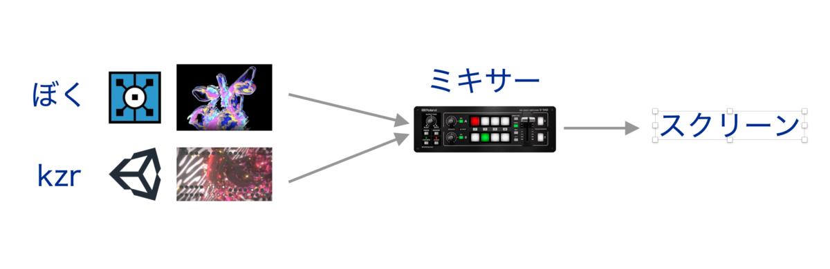f:id:amagitakayosi:20190824140044p:plain