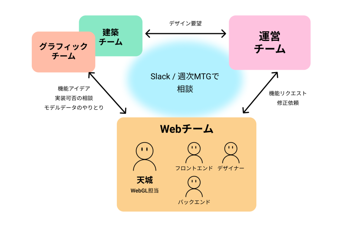f:id:amagitakayosi:20201126233622p:plain