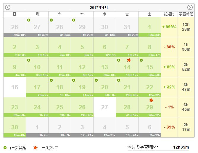 f:id:amakawawaka:20170519065632j:plain