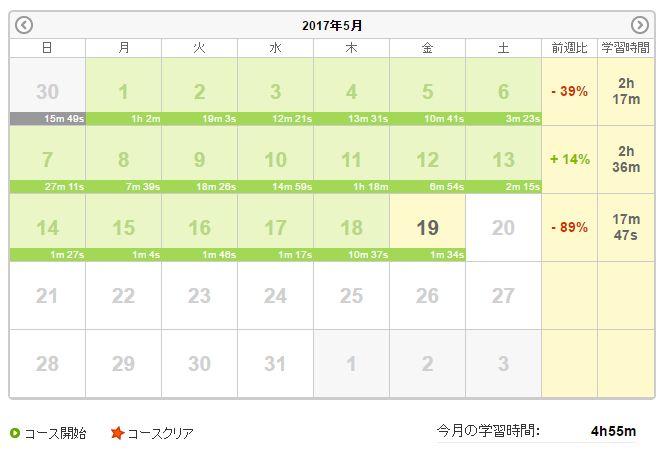 f:id:amakawawaka:20170519065636j:plain